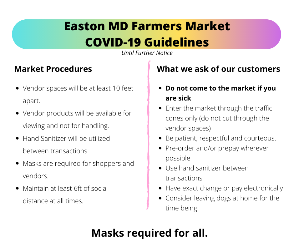 Farmers Market Guidelines