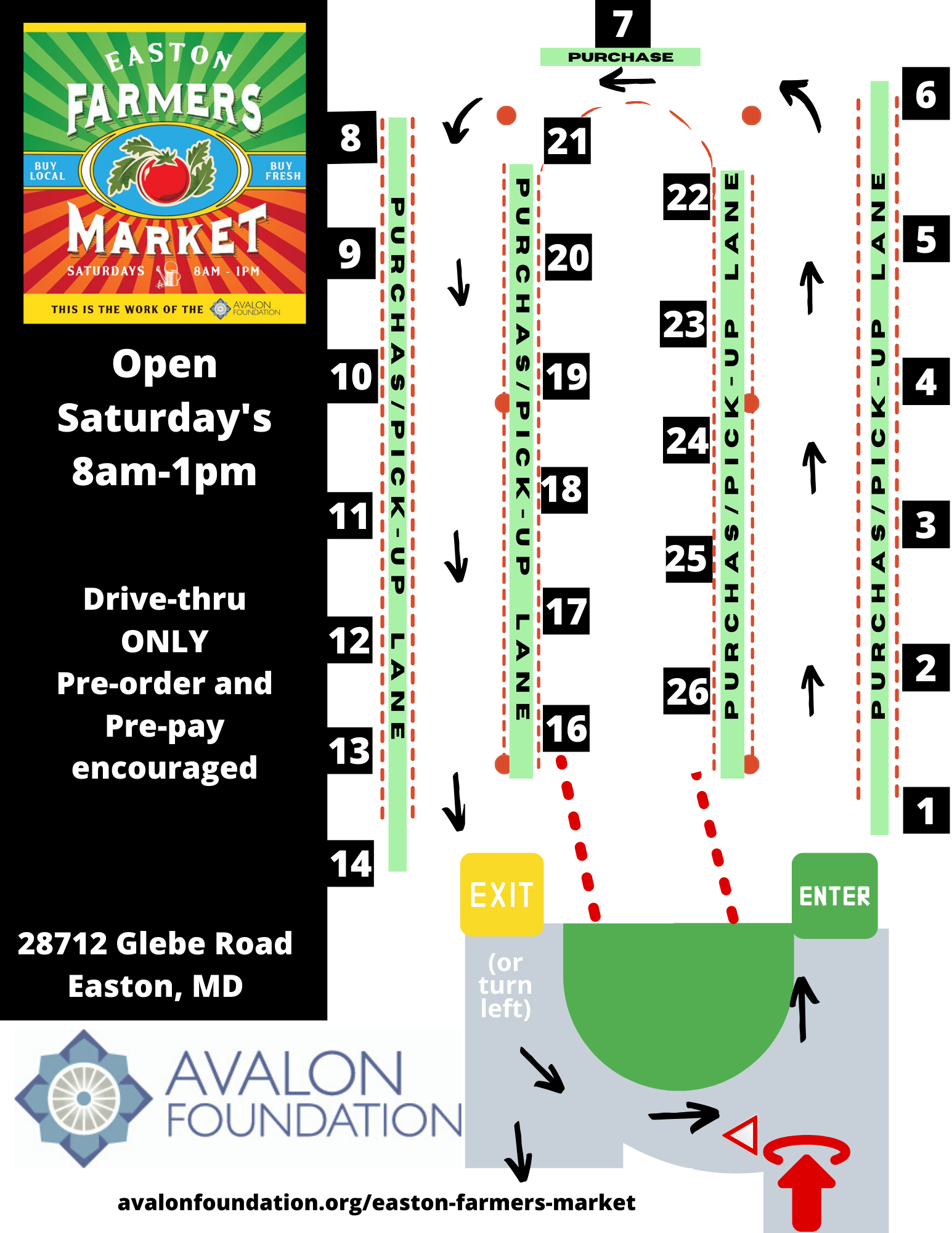 Easton Farmers Market Map